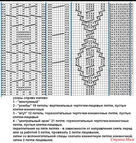 Вязание мужской снуд схема вязания 466