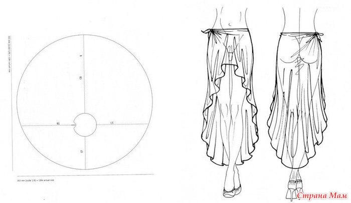 Выкройки платье со шлейфом фото