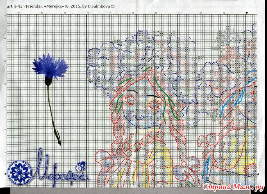 Схема вышивания мережками