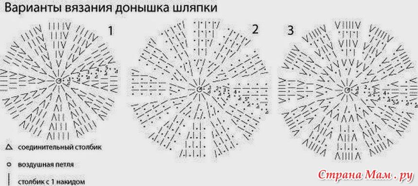 Вязание с крючком шляпки схема