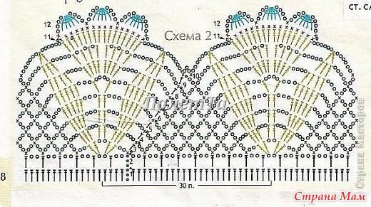 Схемы вязания рюш и воланов крючком 62