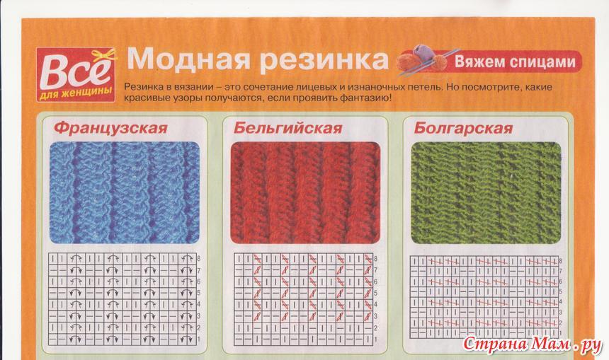 Различные варианты вязания резинок