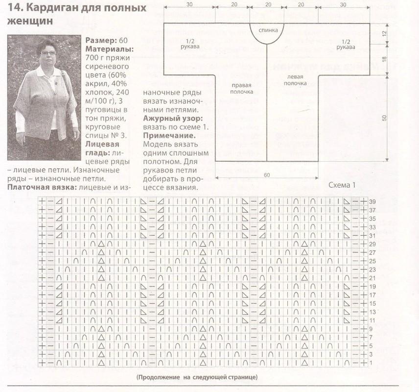 Подробное описание вязания кардигана на размер 56 1