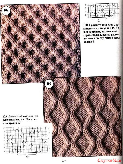 узор плетенка спицами фото