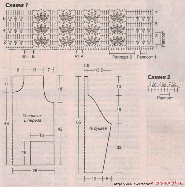 .  Selección de las mallas para las mujeres con una forma curvilínea