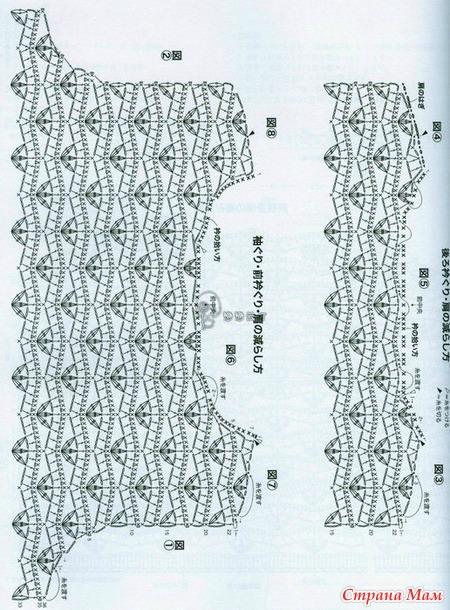 Ажурная вязанная туника