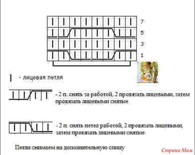 Схема вязания узора крупные соты