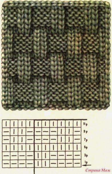 крупная плетенка спицами видео