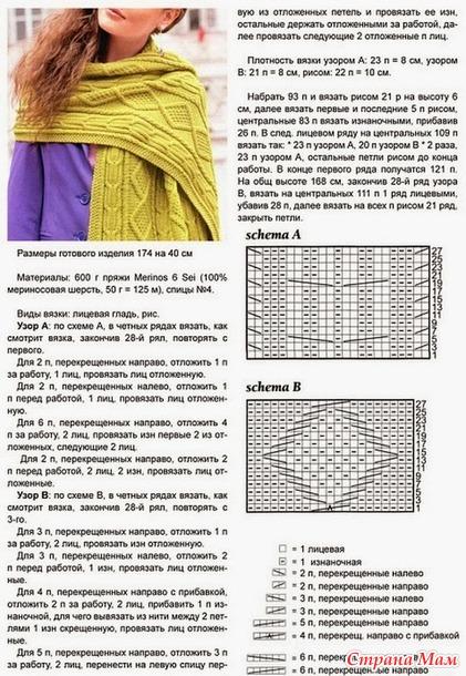 Женский шарф спицами схемы и