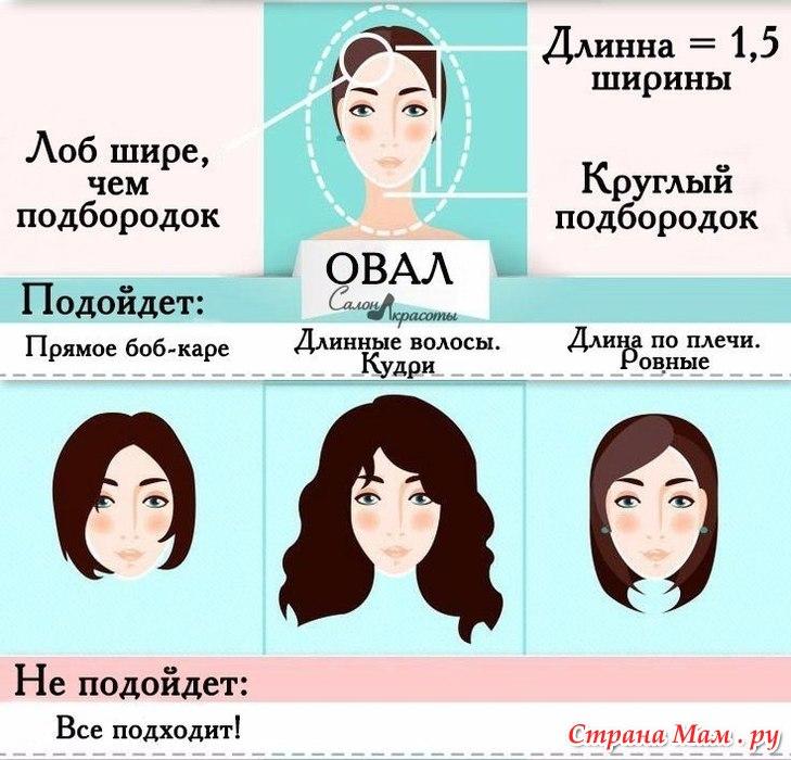 прически для любого типа лица