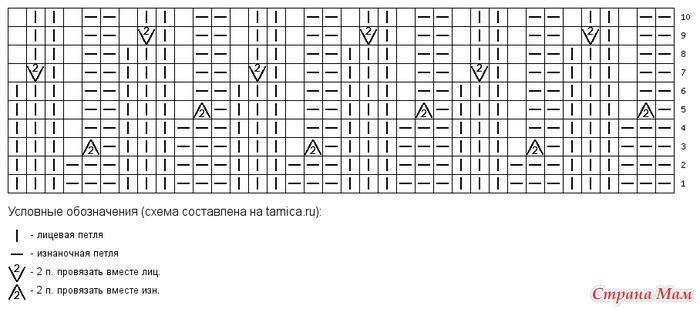 Схема вязание спицами такори