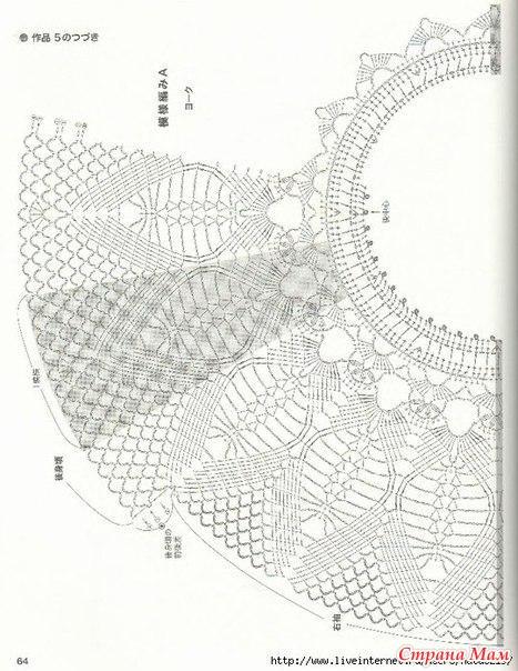 Вязание Схема расчета петель реглана