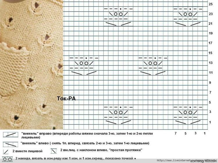Схемы вязания женские свитера лицевыми и изнаночными петлями