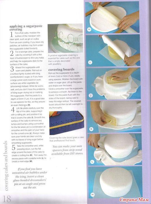 Мастика украшения тортов рецепт фото