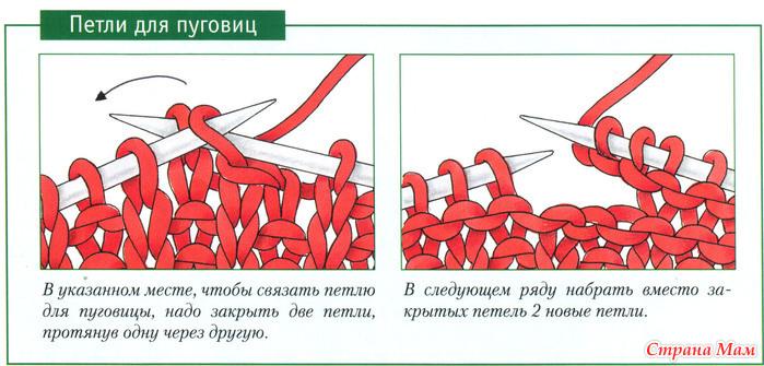 Как сделать дырки для пуговиц при вязании спицами 24