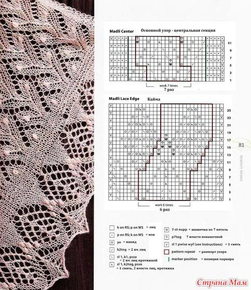 Схемы вязания на спицах шарфы палантины