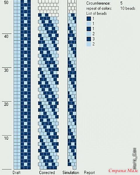 Как читать схему плетения жгута