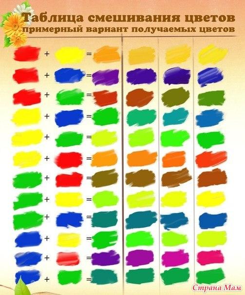 Как красками из гуаши сделать коричнев цвет
