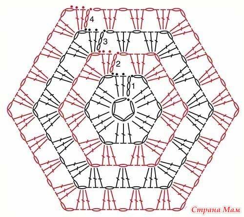 Вязание коврика крючком из бабушкиных квадратов крючком