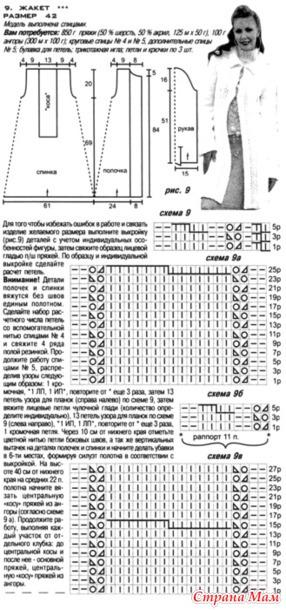 Схемы и описания вязания кардигана спицами