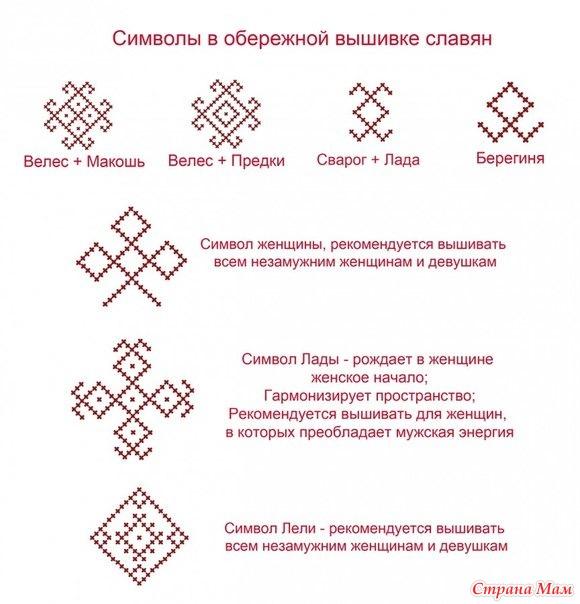 Славянская вышивка схема и значения