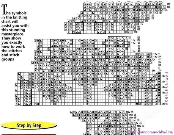 Шаль лира спицами с описанием и схемами