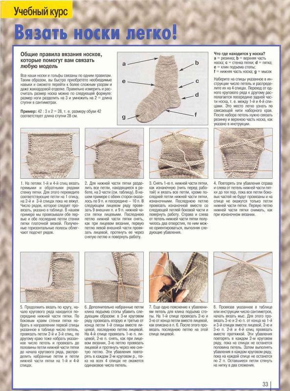 Сайты по вязанию спицами носков на