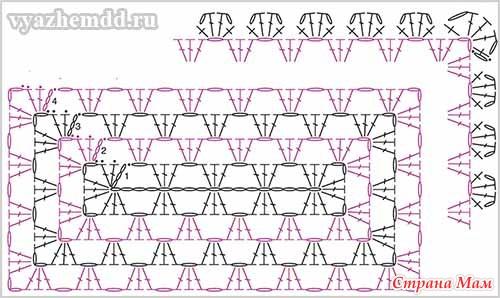 Как связать квадратный коврик из пакетов крючком пошаговое