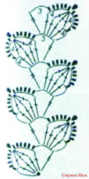 Ирландское кружево туники