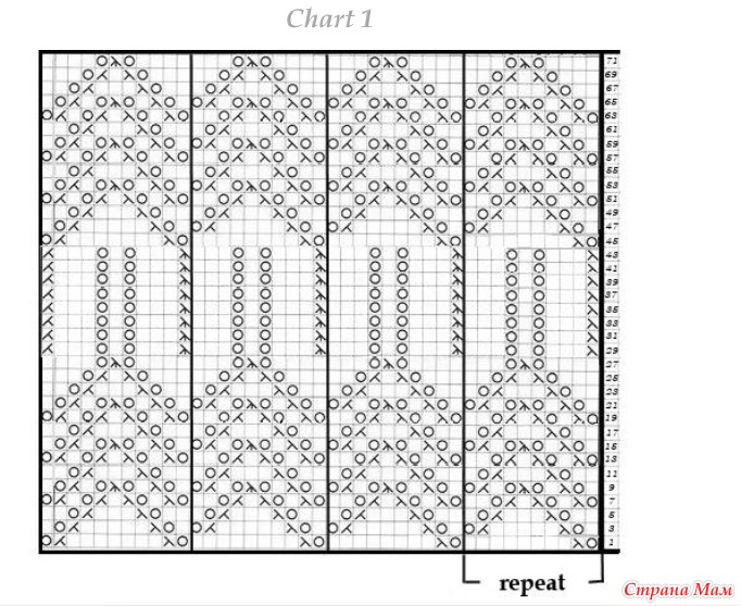 Вязание на спицах палантинов узоры и схемы