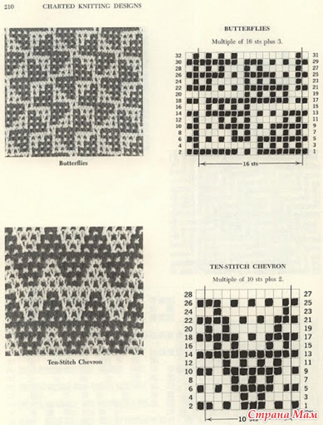 Вязание схемы узоров ленивые узоры