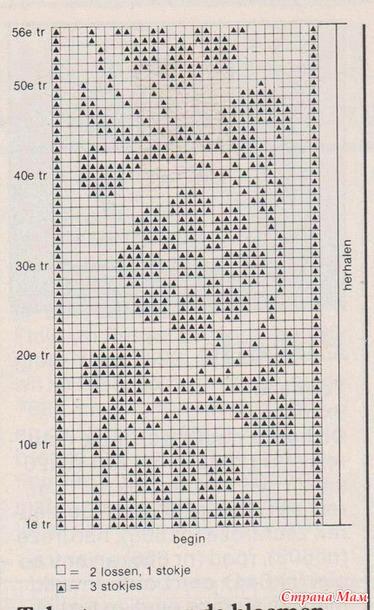 一组适合夏季汗衫的钩针图案 - maomao - 我随心动