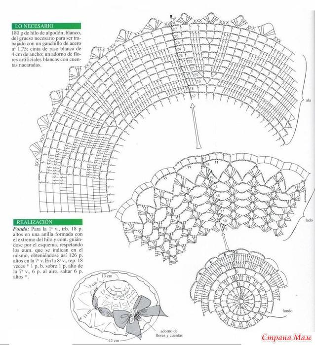 Схема вязание крючком шляпы схемы 834