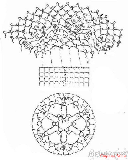 Схема узора вязание крючком летних шляпок 905
