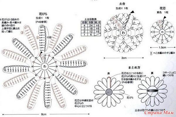 Как по схеме связать крючком ромашку