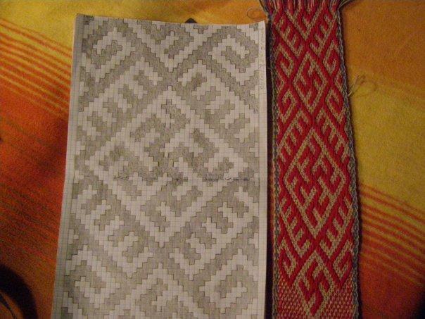Плетение пояса славянского