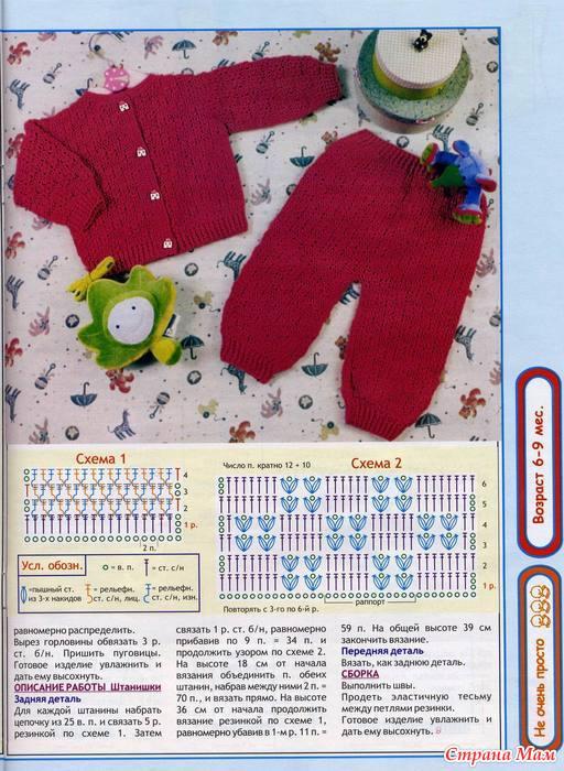 Вязание штанов на спицах с описанием