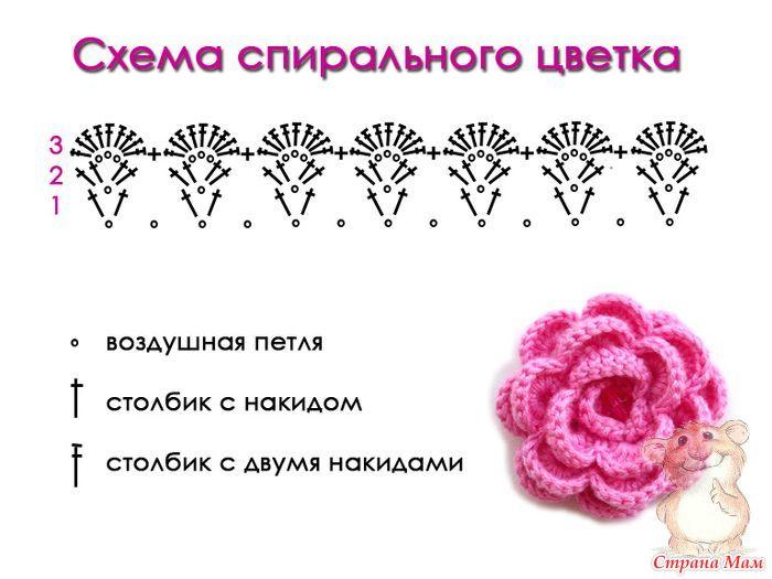 Вязанные цветы крючком схемы с описанием