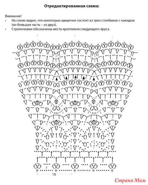 Вязание от анны костуровой
