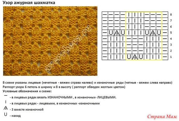 Вязание схемы шахматка