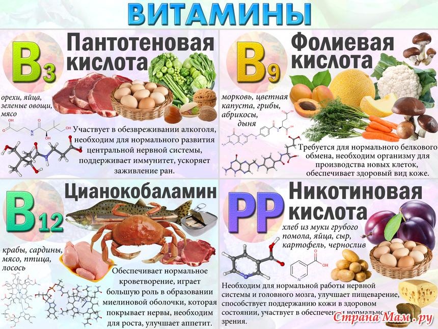 Витамины - наши друзья!
