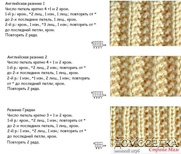 Резинка спицами и схема