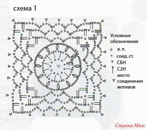 Схемы вязания пончо крючком из мотивов