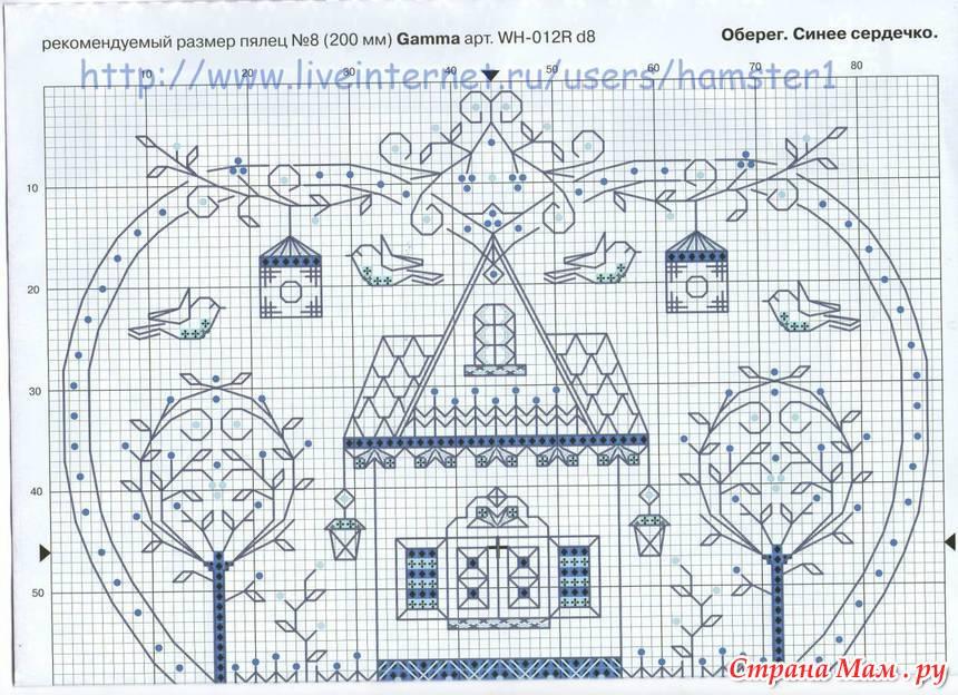 Схема вышивки крестом обереги для дома 99