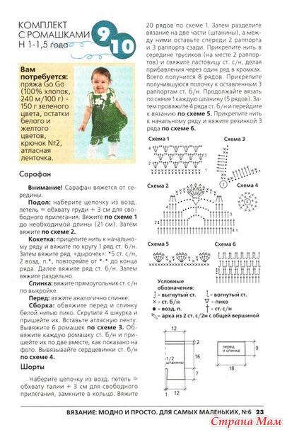 Вязание со схемами и описаниями для малышей