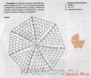 Схема вязания крючком кепки с козырьком для мальчика 75
