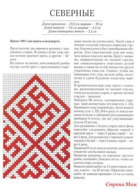 Орнамент на рукавицах схема вязания