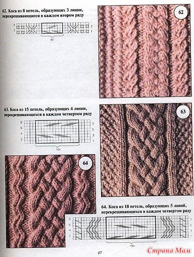 Вязание на спицах косичка фото