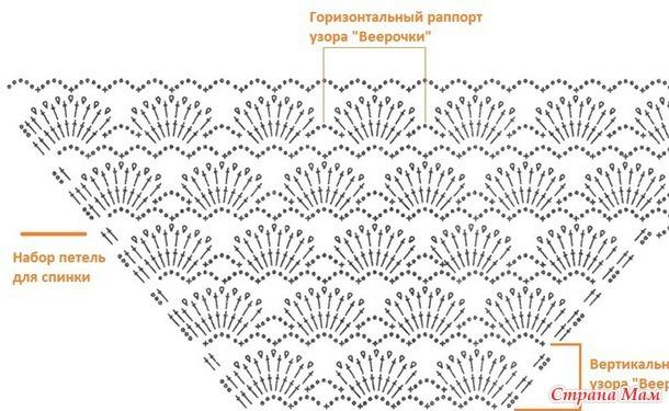 Страна мам вязание крючком схемы с описанием