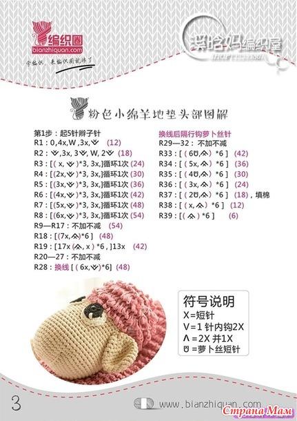 Сарафанчики для малышки от 3 до 6 месяцев - Вязание Крючком